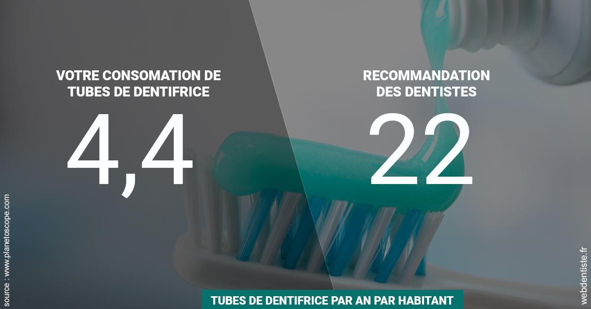 https://www.philippe-aknin-chirurgiens-dentistes.fr/22 tubes/an 2